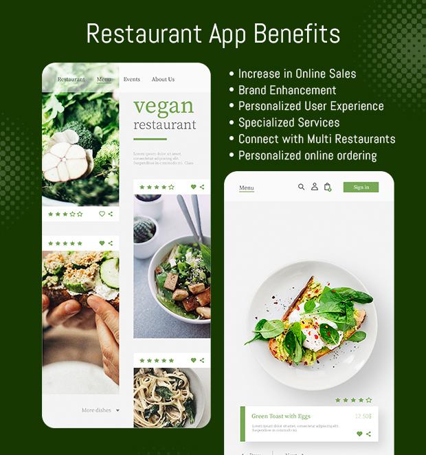 restaurant app benefits