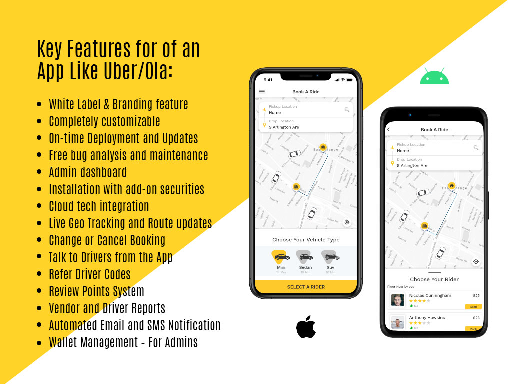 taxi app developers india