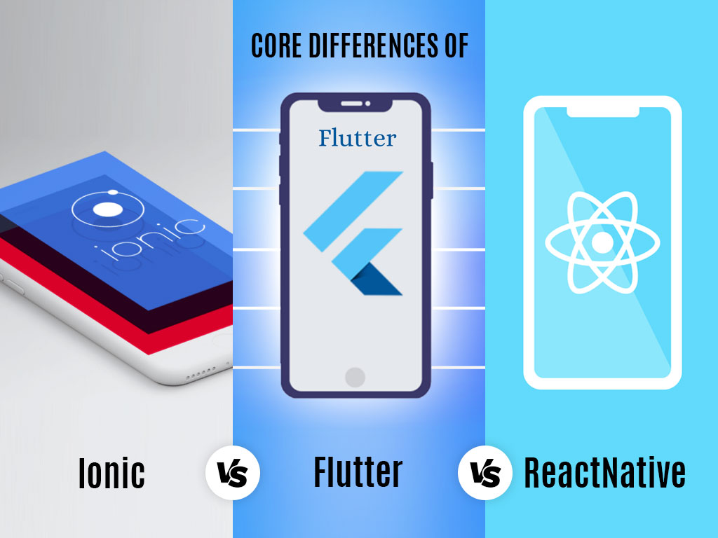 Core Differences of Ionic vs Flutter vs React Native