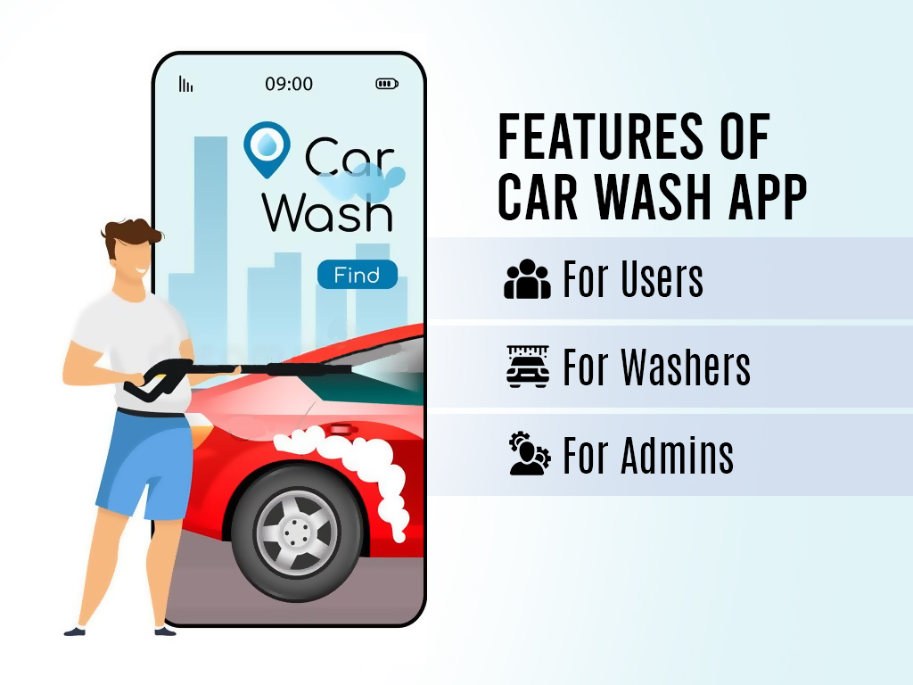 Features of car wash app development